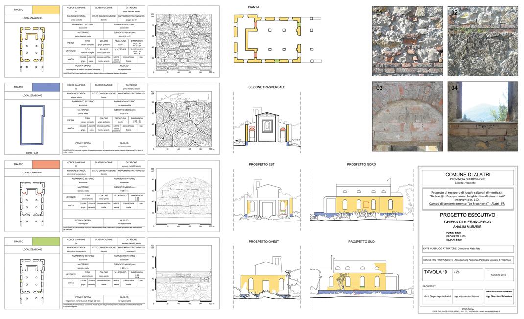 10 – Analisi murature chiesa